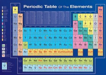 The Periodic Table of Elements Maxi Poster (Factually Correct) Science, Education